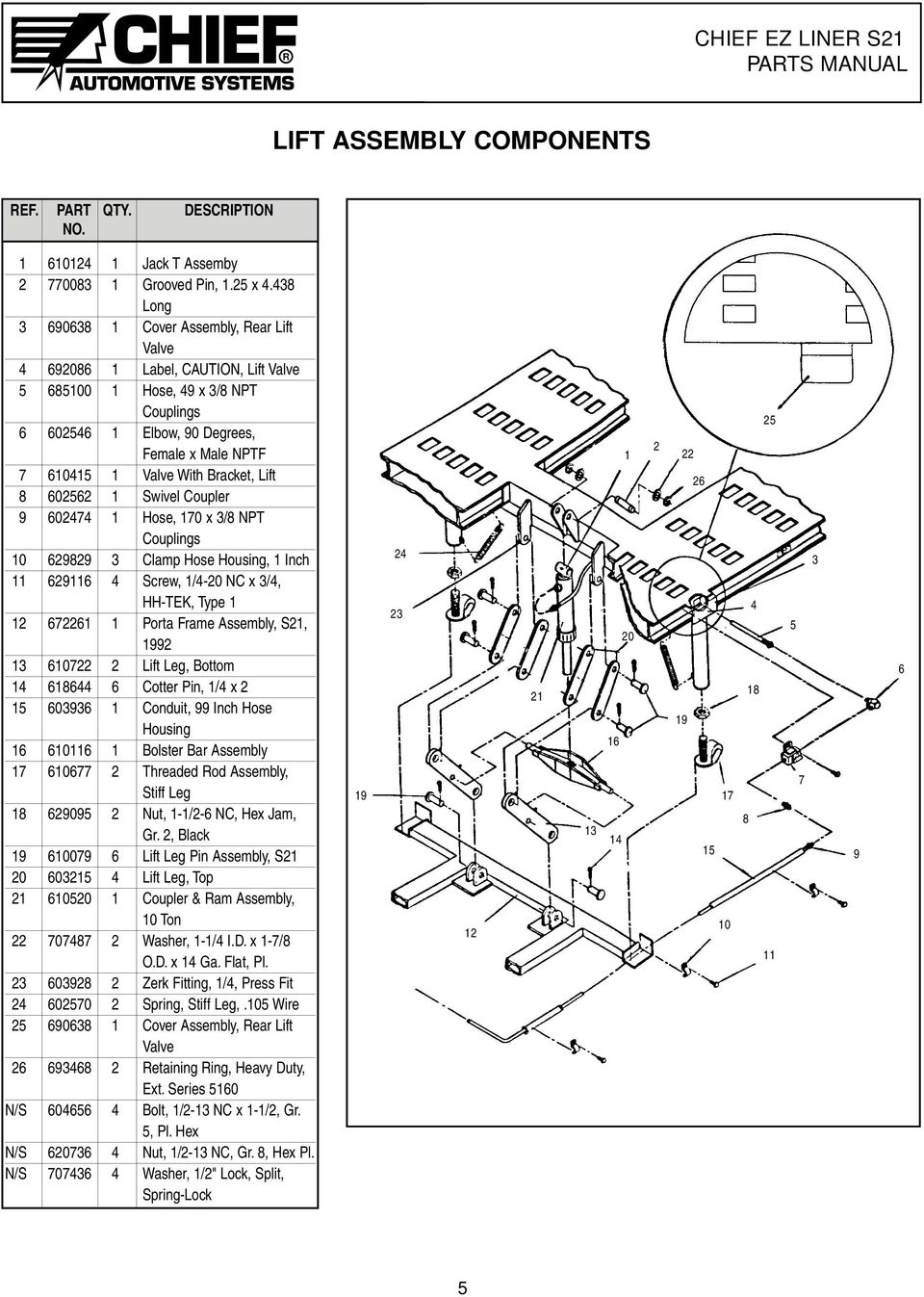 Chief Ez Liner S21 Parts Manual Automotive Systems Inc Pdf Vbm Challenger Lifts Wiring Diagrams 602562 1 Swivel Coupler 9 602474 Hose 170 X 3 Npt 10 62929