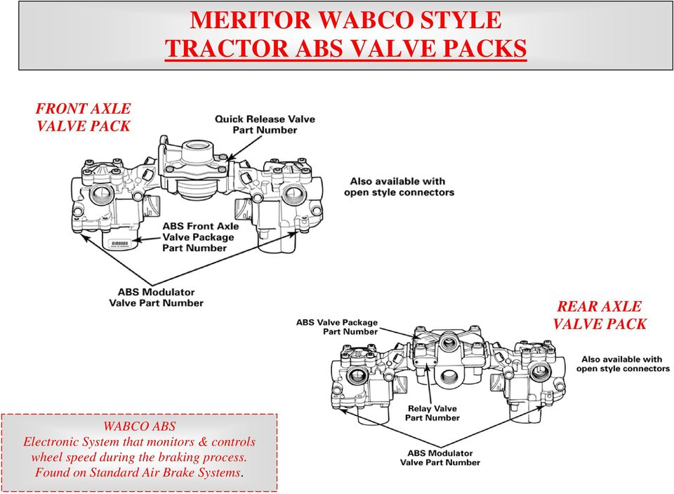 MERITOR/WABCO STYLE TRACTOR & TRAILER ABS VALVE INFORMATION