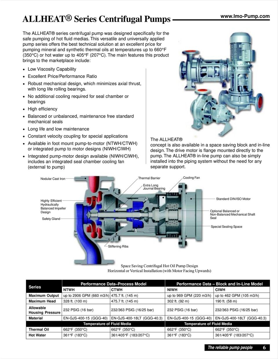 Imo Pump  Imo Rotary & Centrifugal Pumps Quick Selection