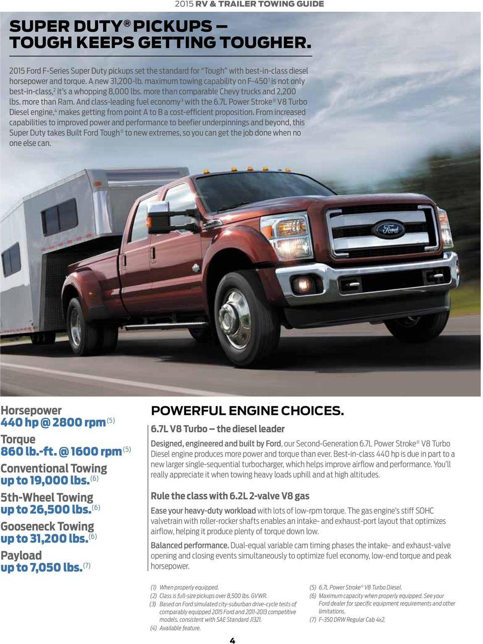And class-leading fuel economy 3 with the 6.7L Power Stroke V8 Turbo Diesel