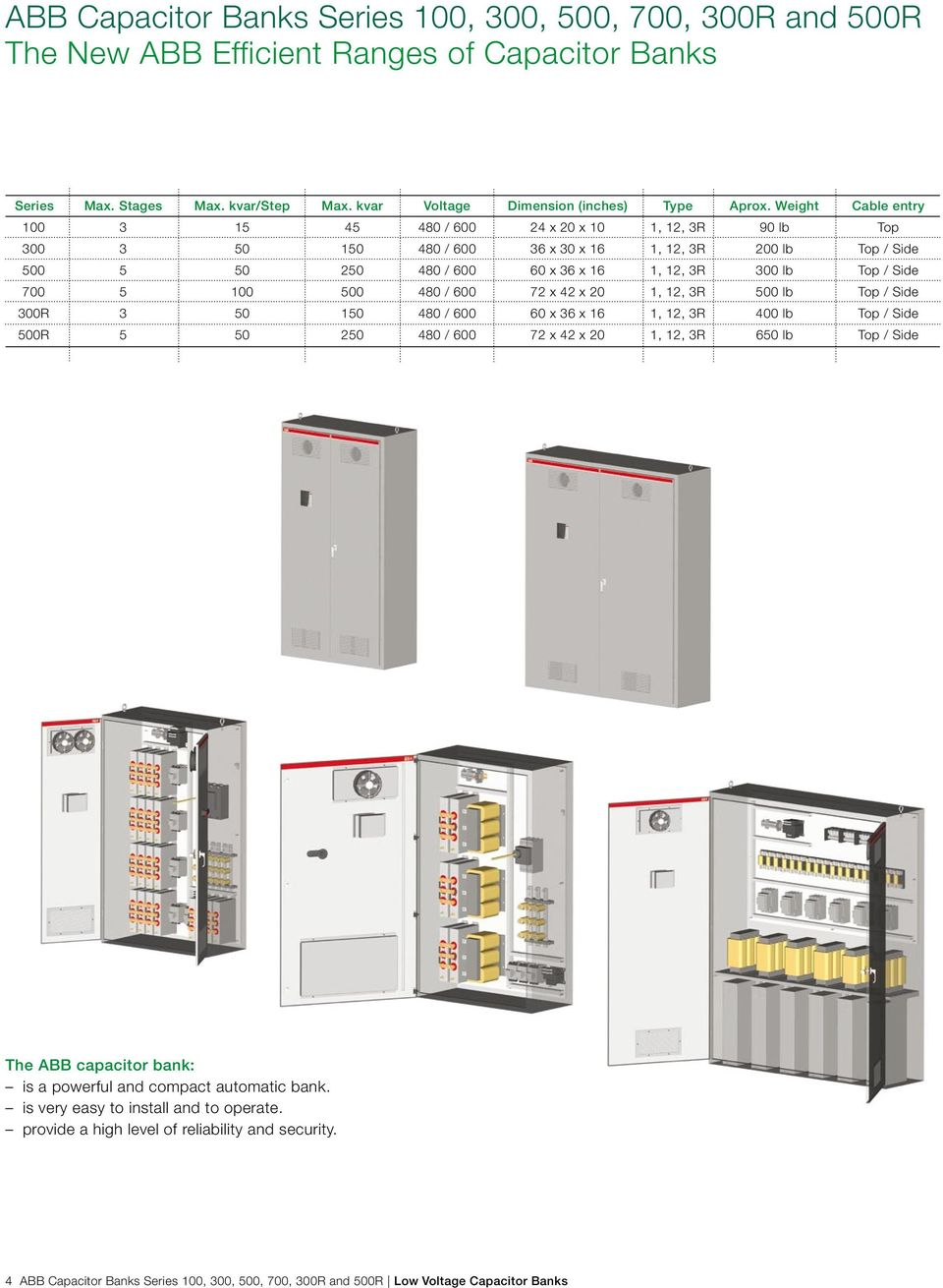 Low Voltage Products Capacitor Banks Power Factor Abb Motor Wiring Diagram Side 700 5 100 500 480 600 72 X 42 20 1 12