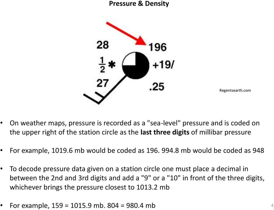 last three digits of millibar pressure For example, 1019.6 mb would be coded as 196. 994.