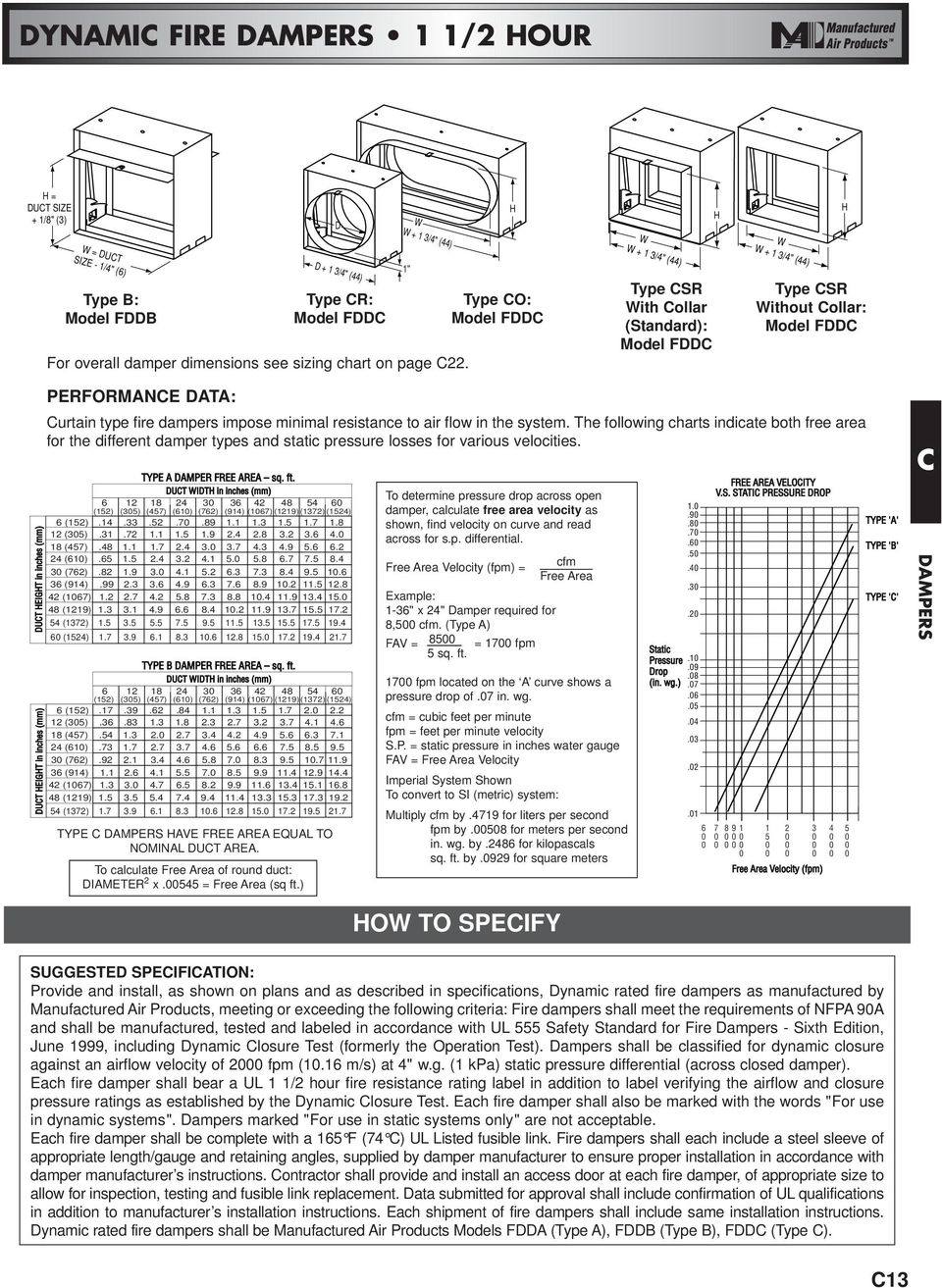 CURTAIN TYPE FIRE DAMPERS - PDF