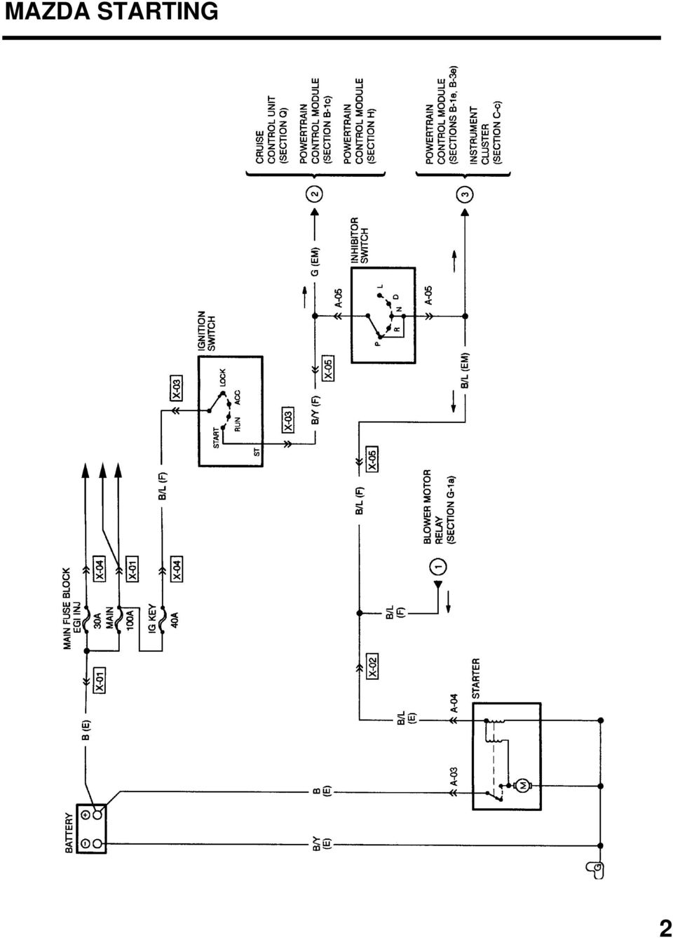 Practice Electrical Wiring Diagrams Pdf Toyota Lucida Diagram 8 Charging 3