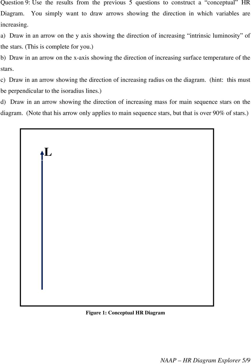 Hr diagram student guide pdf b draw in an arrow on the x axis showing the direction of ccuart Choice Image