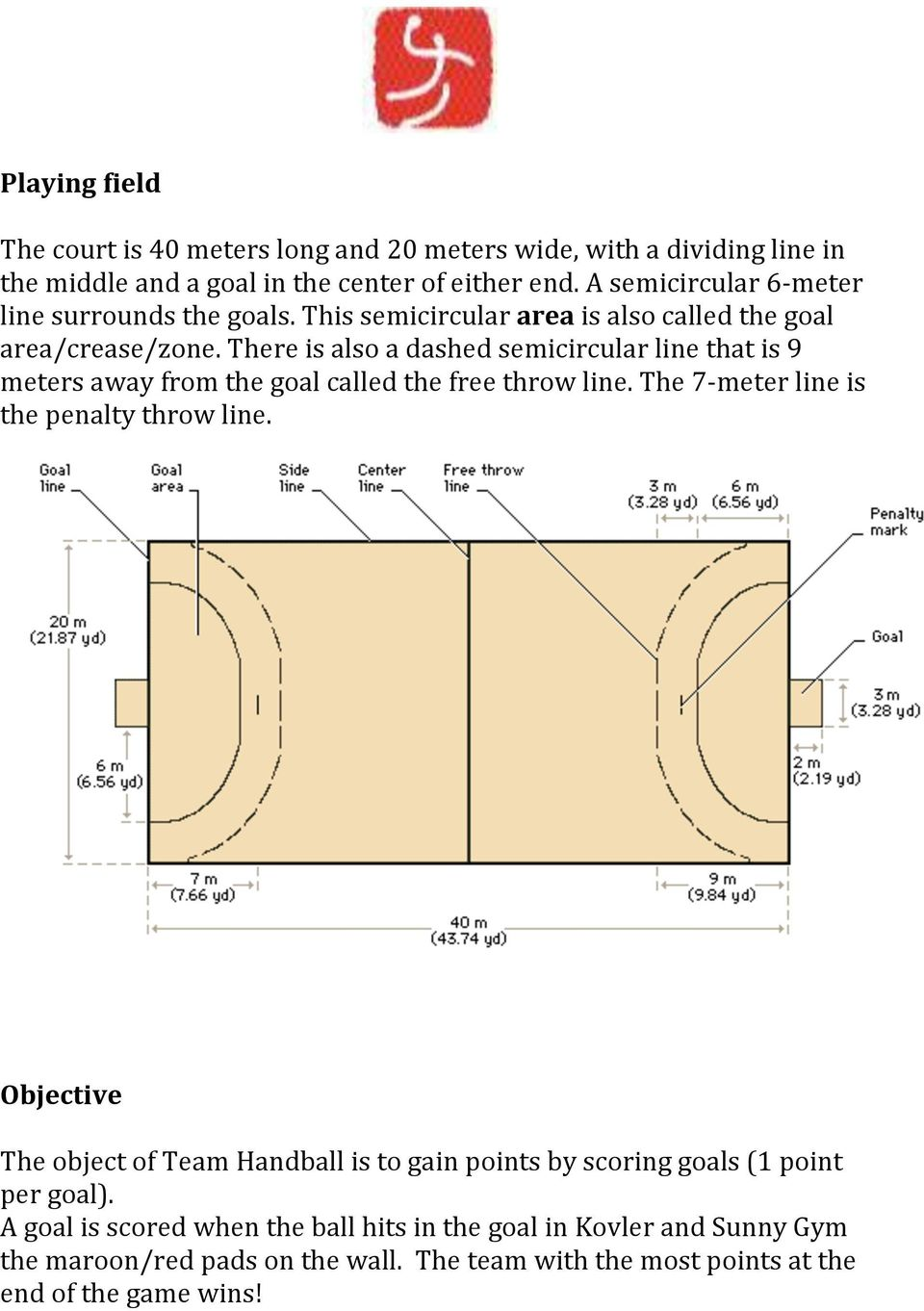 There is also a dashed semicircular line that is 9 meters away from the goal called the free throw line. The 7 meter line is the penalty throw line.