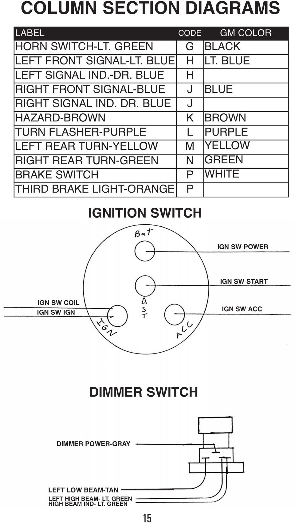 Two Signal Flashers And Pre Wired Relay Connectors For Horn Fj Cruiser Brake Light Switch Wiring Diagram Blue J Hazard Brown K Turn Flasher Purple L Left Rear