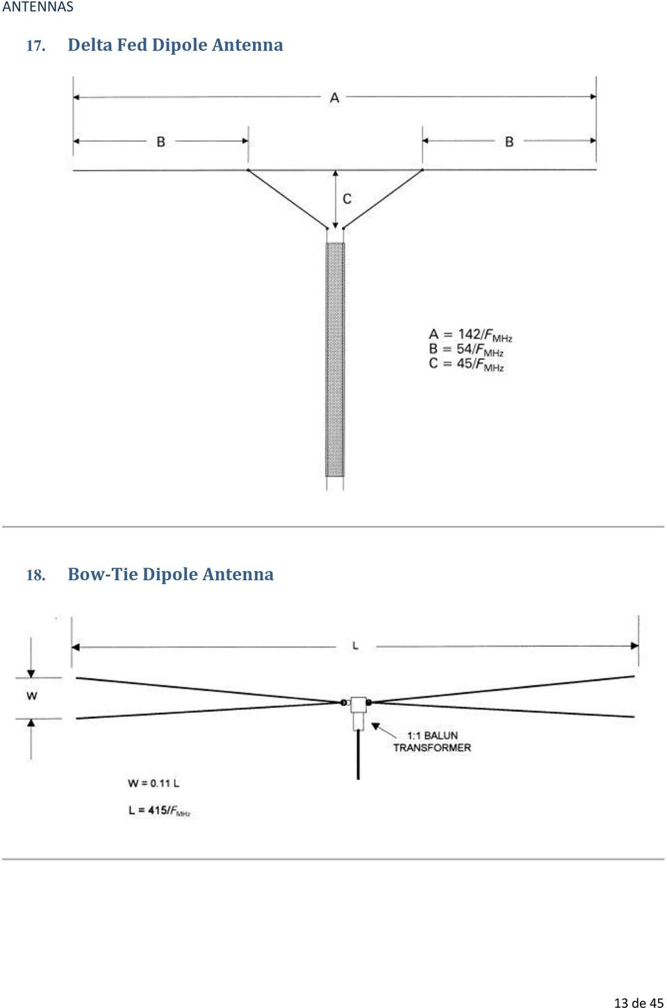 Wire Antennas for Ham Radio - PDF