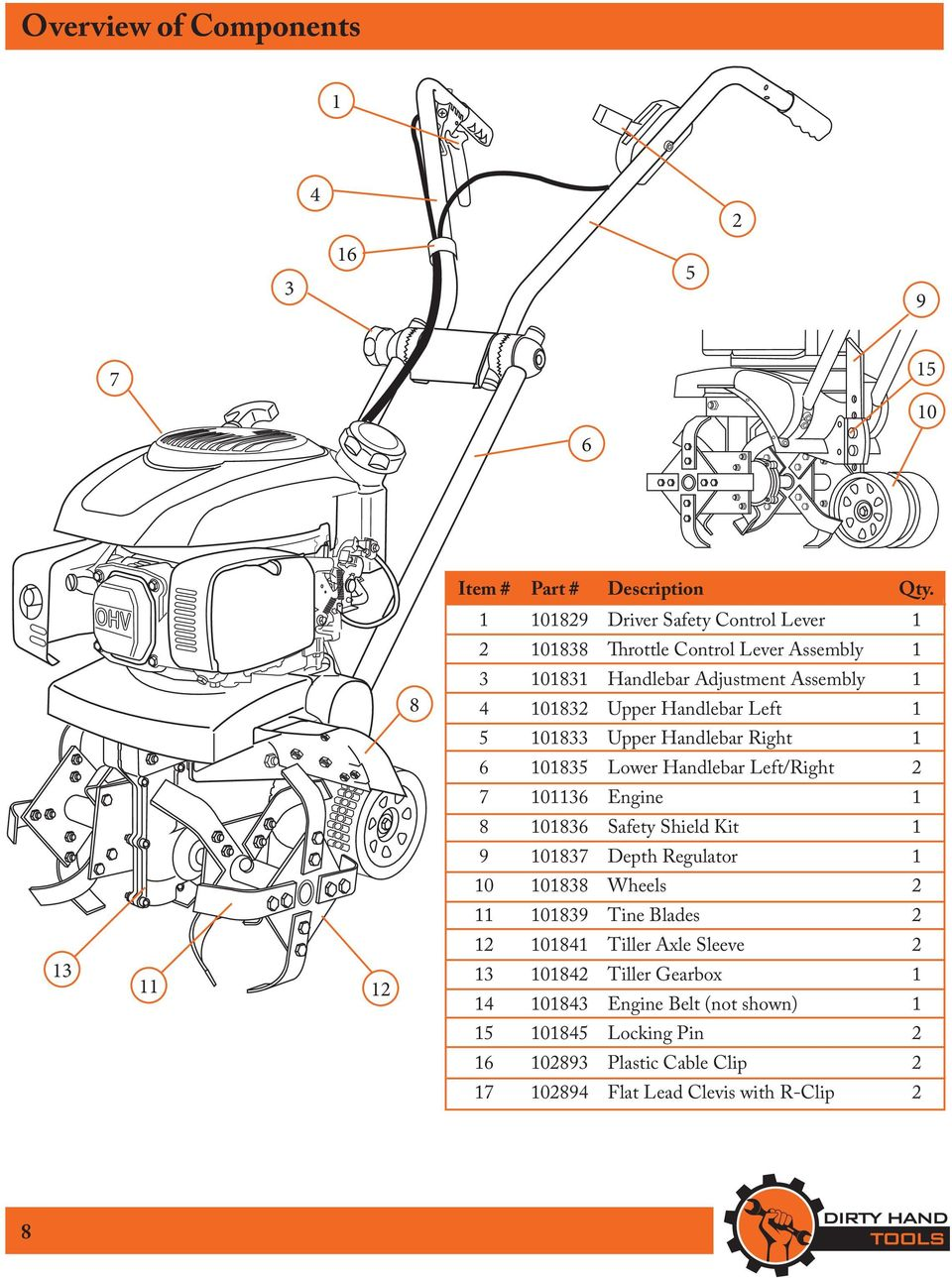 Operation Manual 15 Front Tine Tiller Model Pdf Engine Diagram 1 5 101833 Upper Handlebar Right 6 101835 Lower Left 2 7
