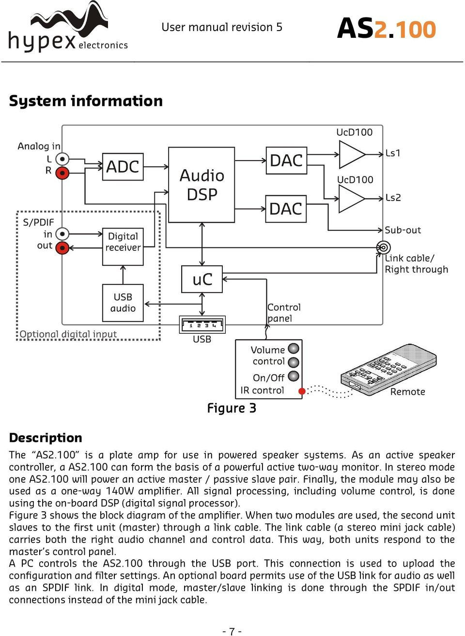 User Manual As2100 Hypex As2 Series Pdf Digital Classd Amp Circuit Pcb Schematic All Files Alternative Links Signal Processing Including Volume Control Is Done Using The On Board Dsp