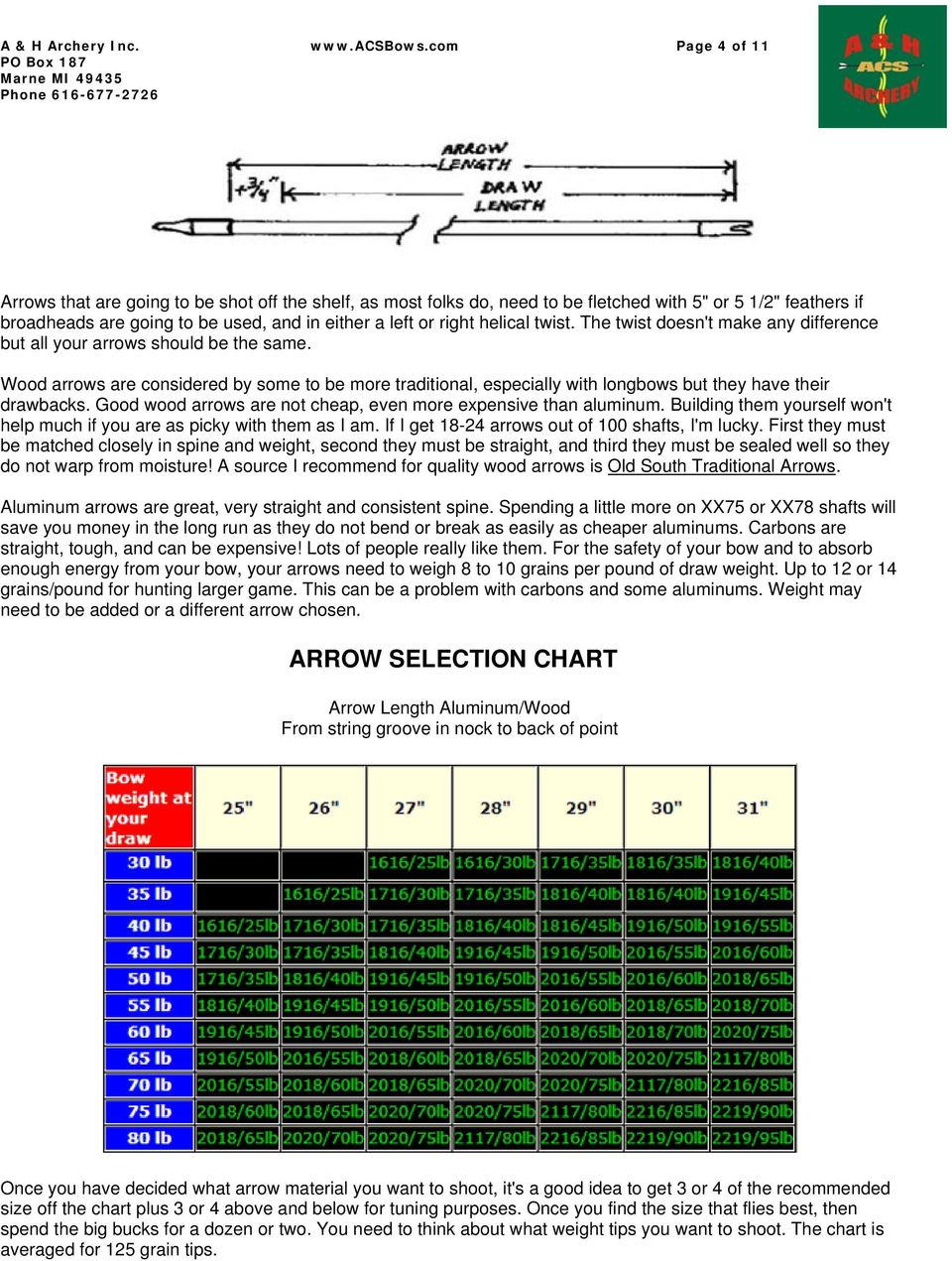 Tuning Longbows And Recurves Pdf