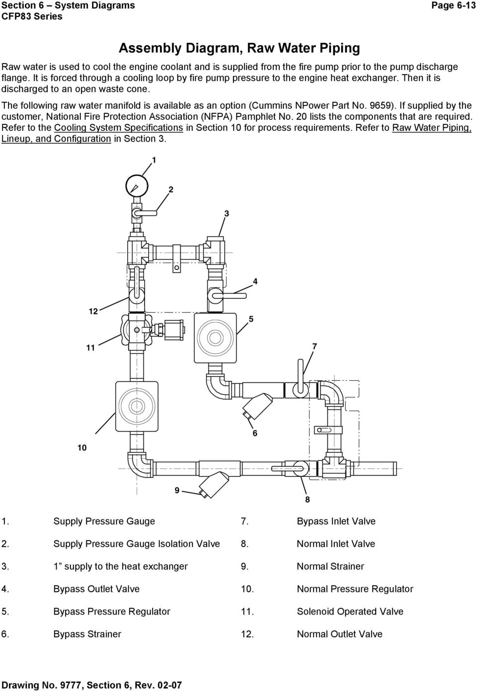 Section 6 System Diagrams Pdf Navistar 13 Liter Engine Diagram The Following Raw Water Manifold Is Available As An Option Cummins Npower Part No