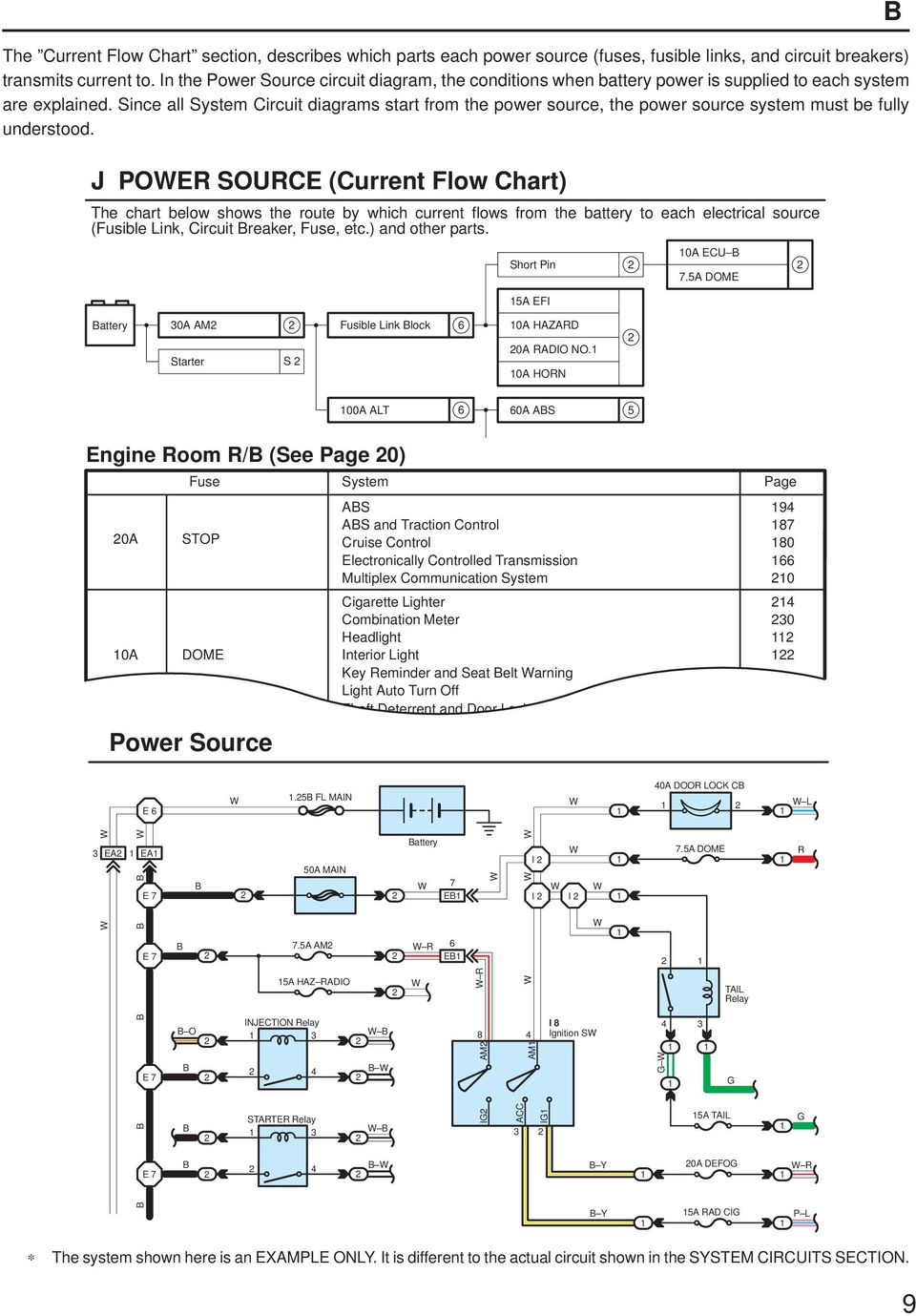 Hilux Electrical Wiring Diagram Pub No Dr114w Pdf Power Window Vt Since All System Circuit Diagrams Start From The Source Must