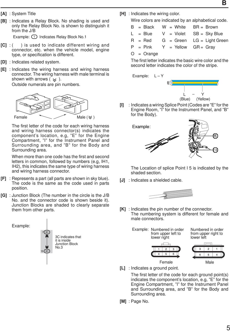 Hilux Electrical Wiring Diagram Pub No Dr114w Pdf 4 Wire Harness Color Code E Indicates The And Connector
