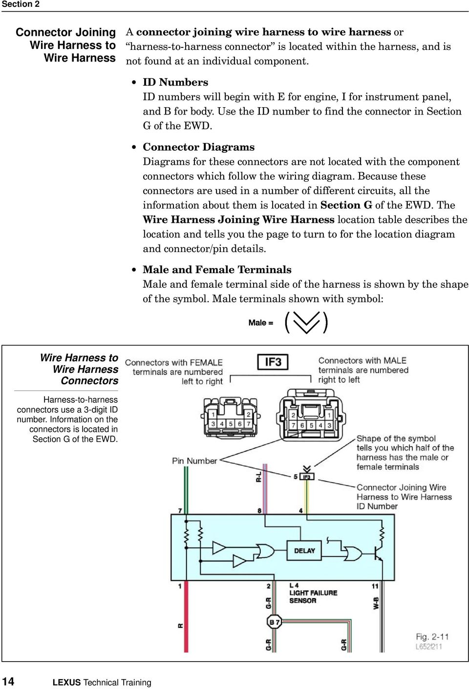 Using The Electrical Wiring Diagram Pdf Autoshop101 Diagrams Connector For These Connectors Are Not Located With Component Which Follow