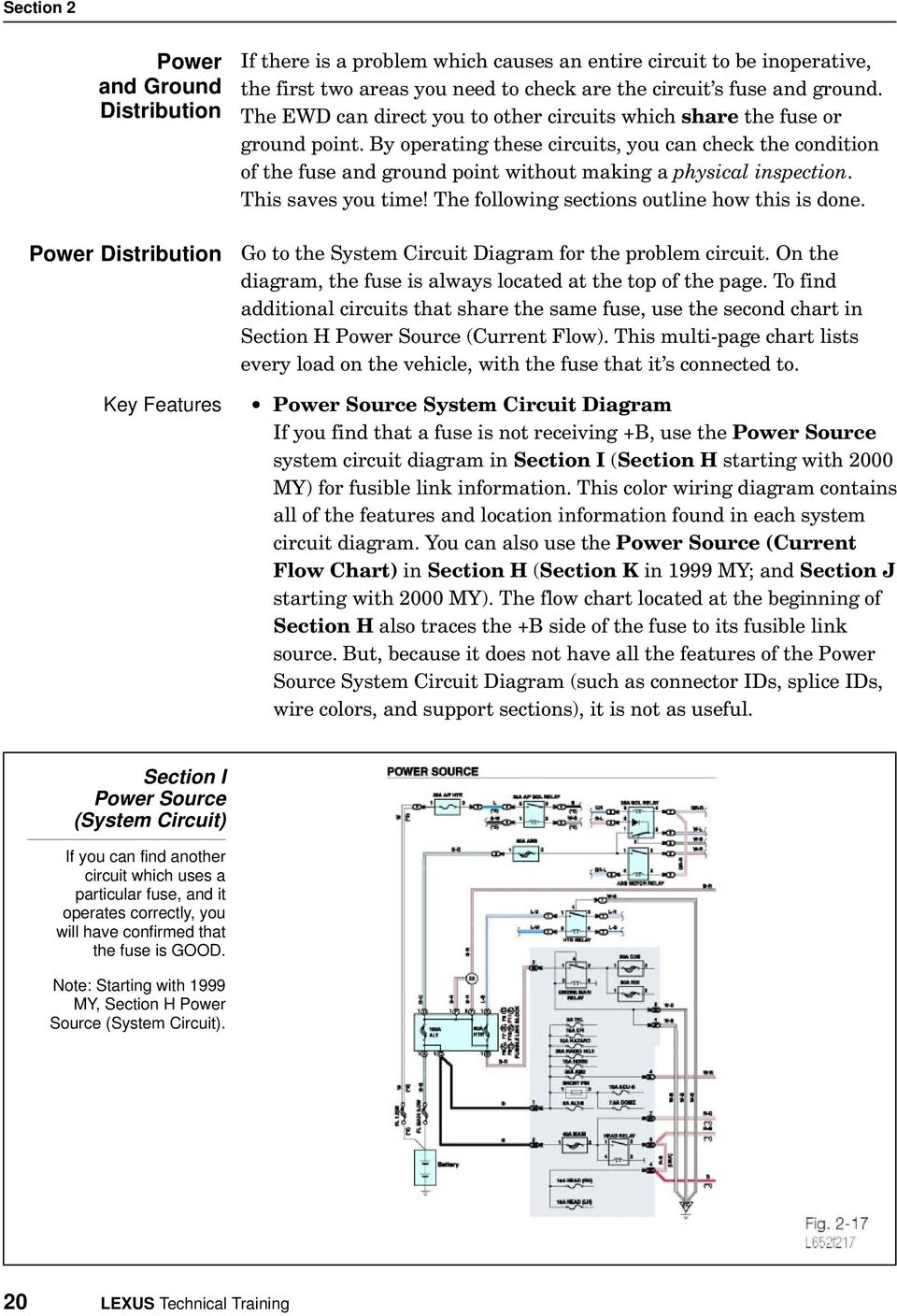 Using The Electrical Wiring Diagram Pdf Plc Schematic Symbols Chart Get Free Image About By Operating These Circuits You Can Check Condition Of Fuse And Ground Point 21