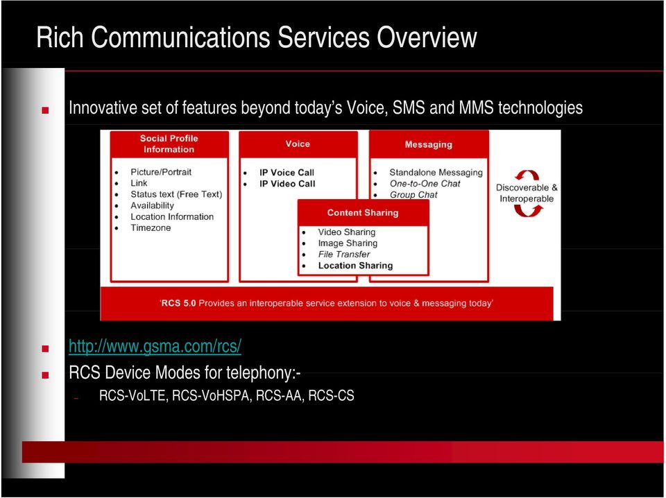 Overview of RCS and VoLTE - PDF