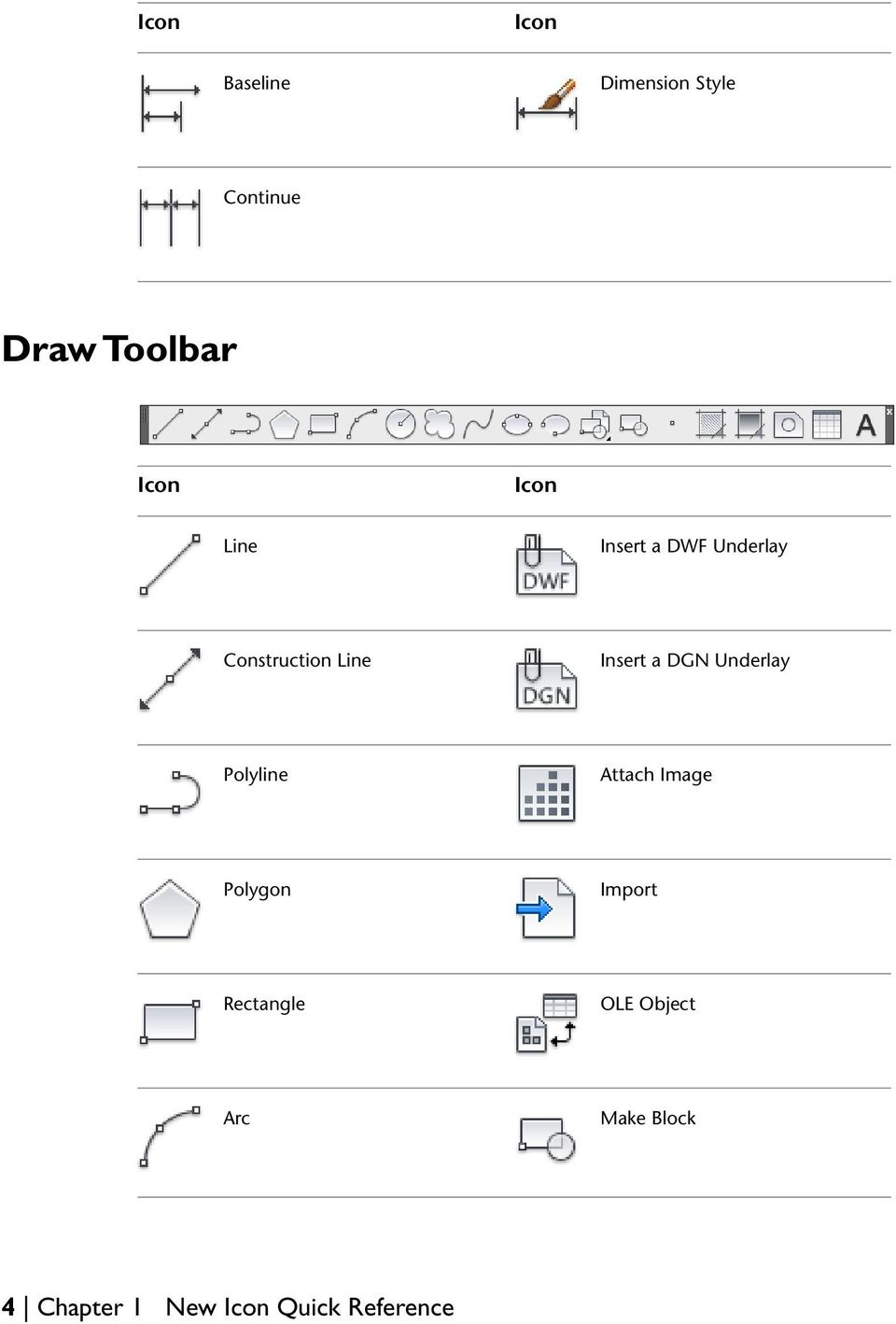 AutoCAD New Icon Quick Reference - PDF