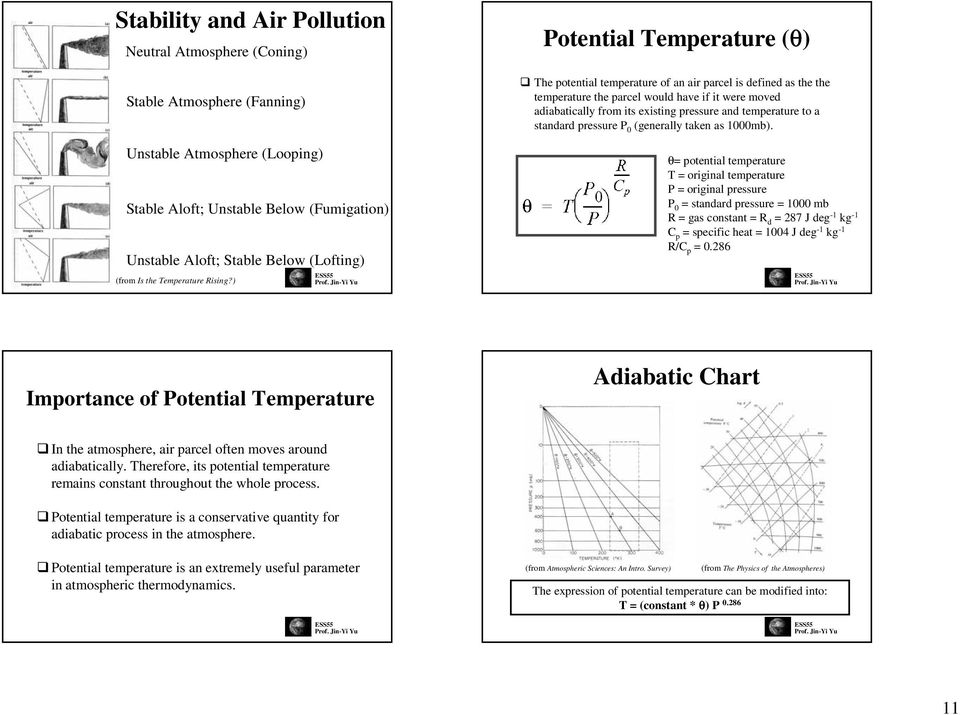 ) Potential Temperature (θ) The potential temperature of an air parcel is defined as the the temperature the parcel would have if it were moved adiabatically from its existing pressure and