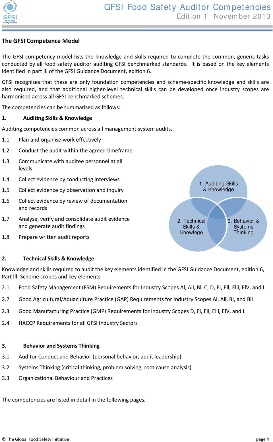 Global Food Safety Initiative  Food Safety Auditor