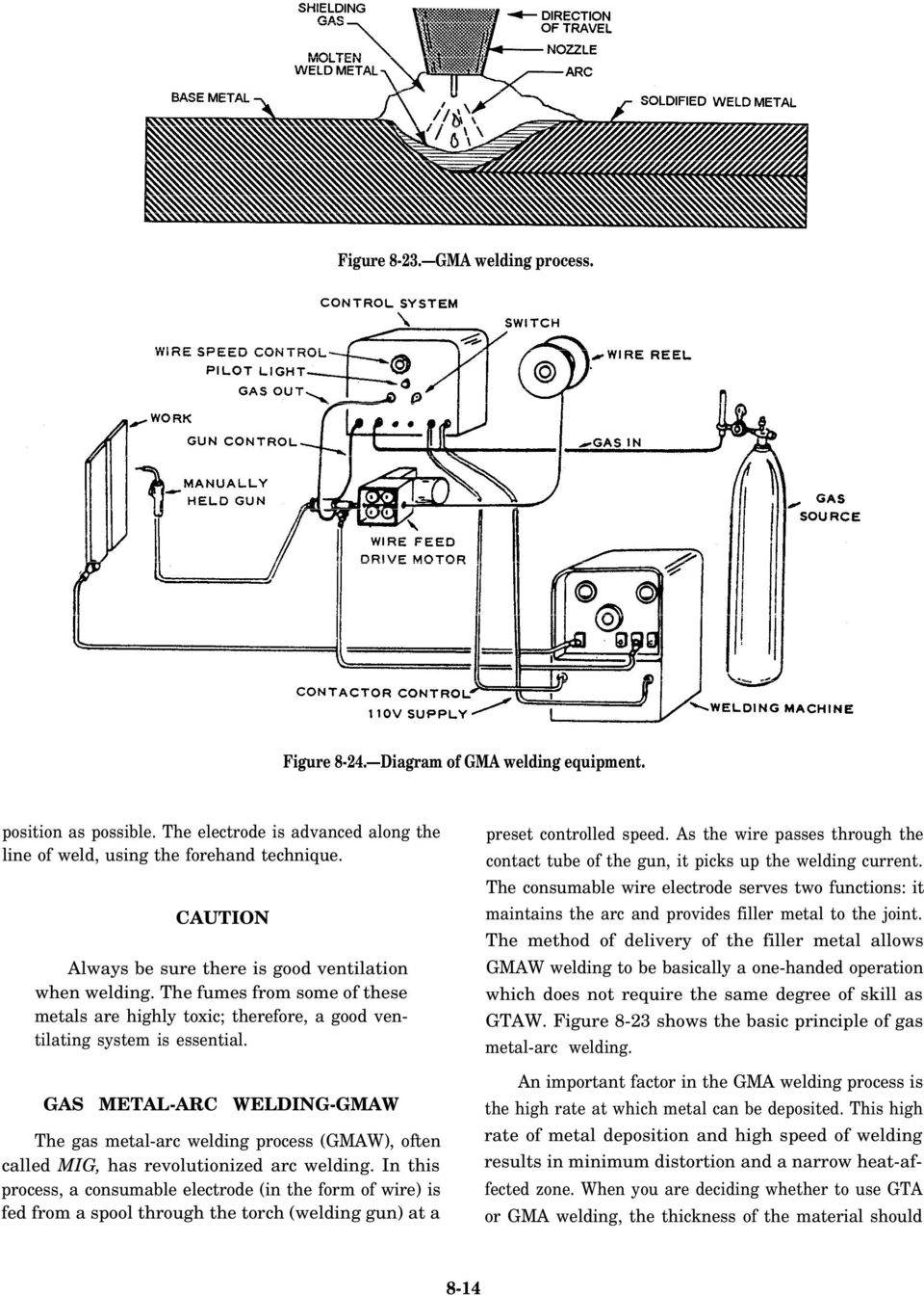Gas Shielded Arc Welding Pdf Electrode Diagram Metal Gmaw The Process