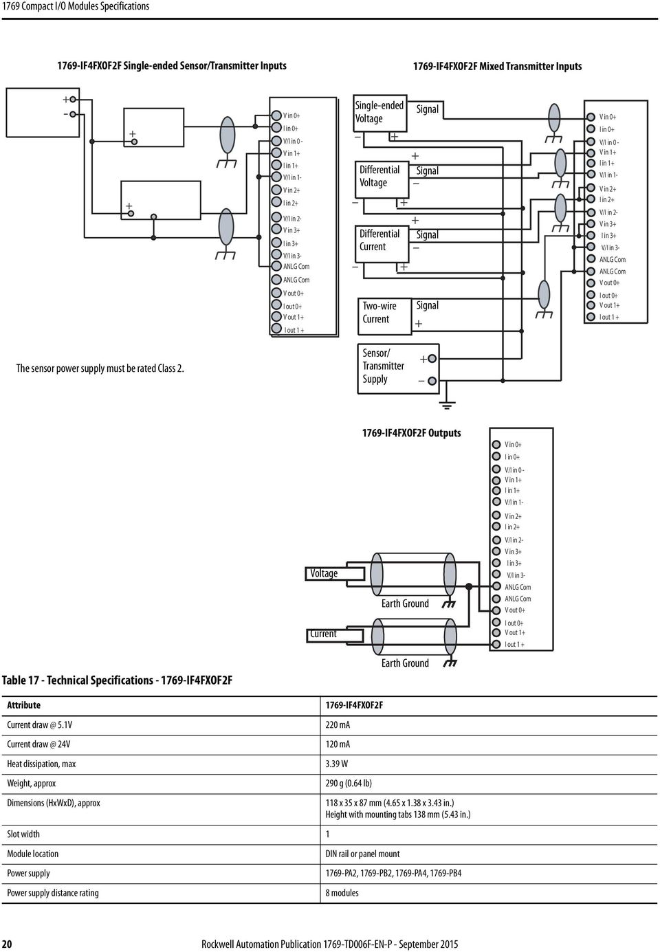 1769 Compact I O Modules Specifications Pdf 3 Prong 220v Wiring Diagram What Is X Out 0 V 1