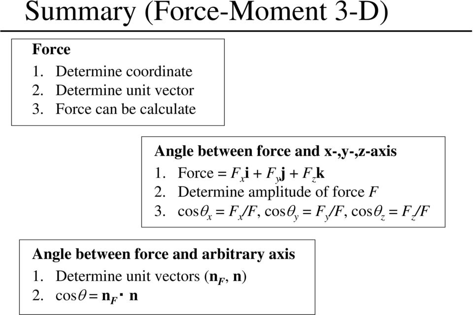 oce can be calculate Angle between foce and -,-,-ais 1.