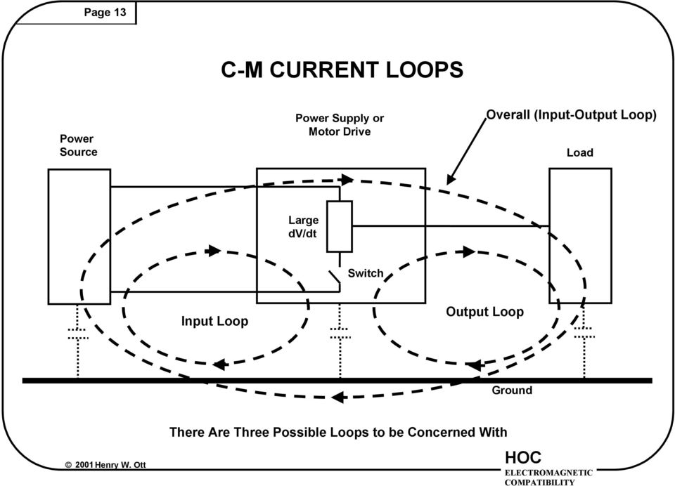 Load Large dv/dt Switch Input Loop Output Loop