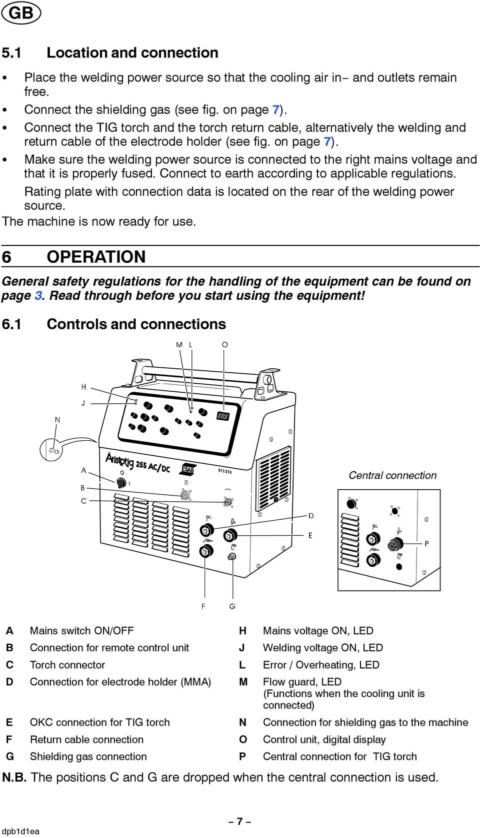 Aristotig 255 Ac Dc Dte Instruction Manual Pdf Welding Machine Diagram Make Sure The Power Source Is Connected To Right Mains Voltage And That It