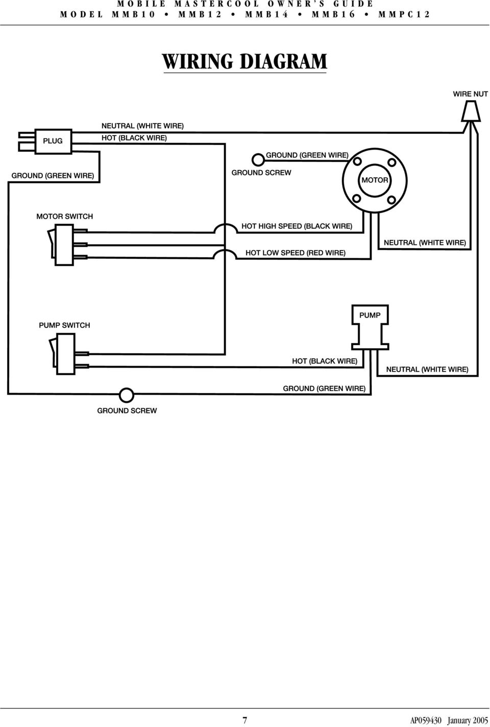 Read This First Owner S Guide Pdf Swamp Cooler Wiring Diagram Inc Phoenix Arizona Extends Limited Warranty To The Original Purchaser Of A Mobile Mastercool Evaporative Operated Under Normal