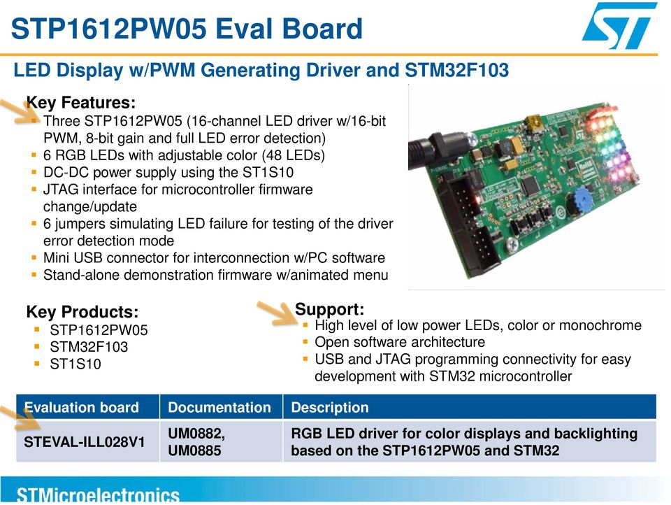 LED Displays and Signage Solutions  Cover picture (10 x 17cm