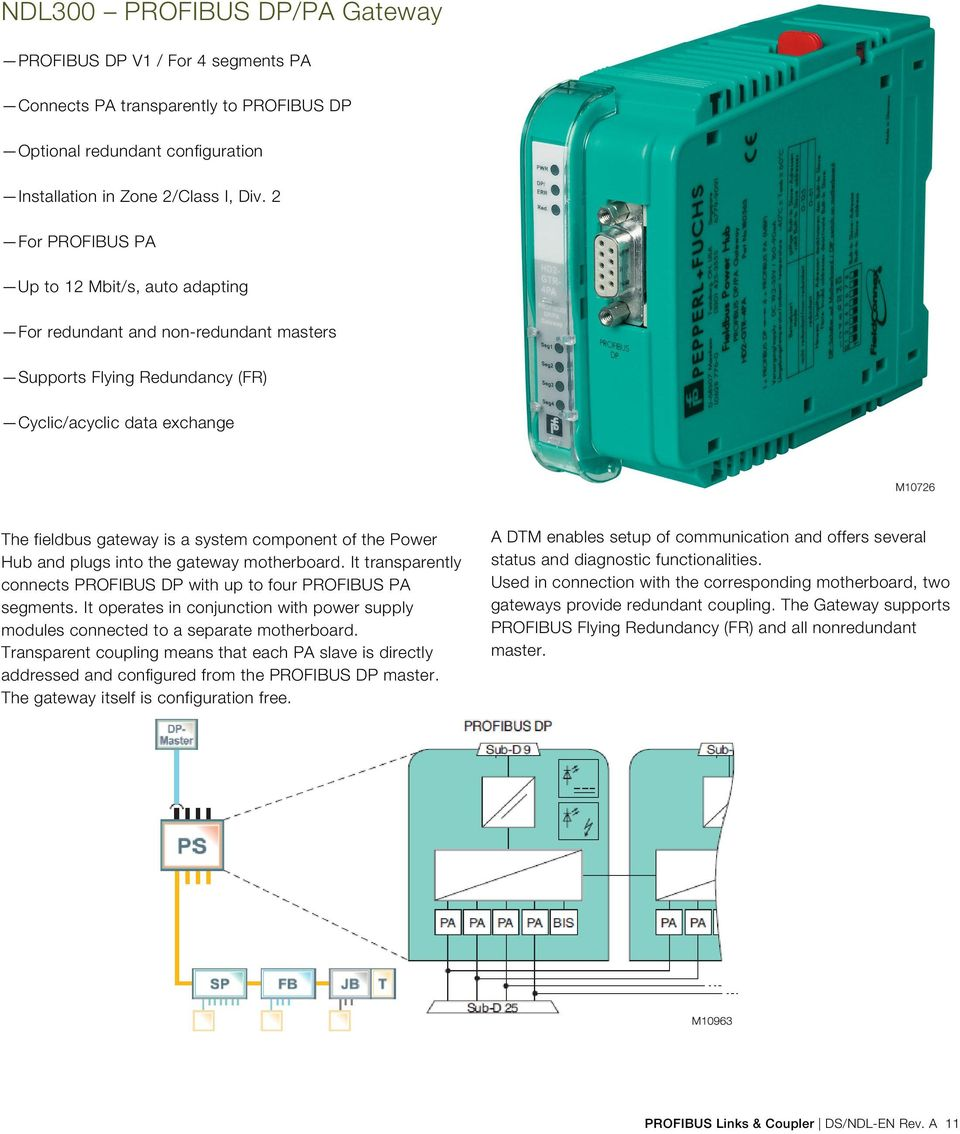 2 For PROFIBUS PA Up to 12 Mbit/s, auto adapting For redundant and non-redundant masters Supports Flying Redundancy (FR) Cyclic/acyclic data exchange The fieldbus gateway is a system component of the