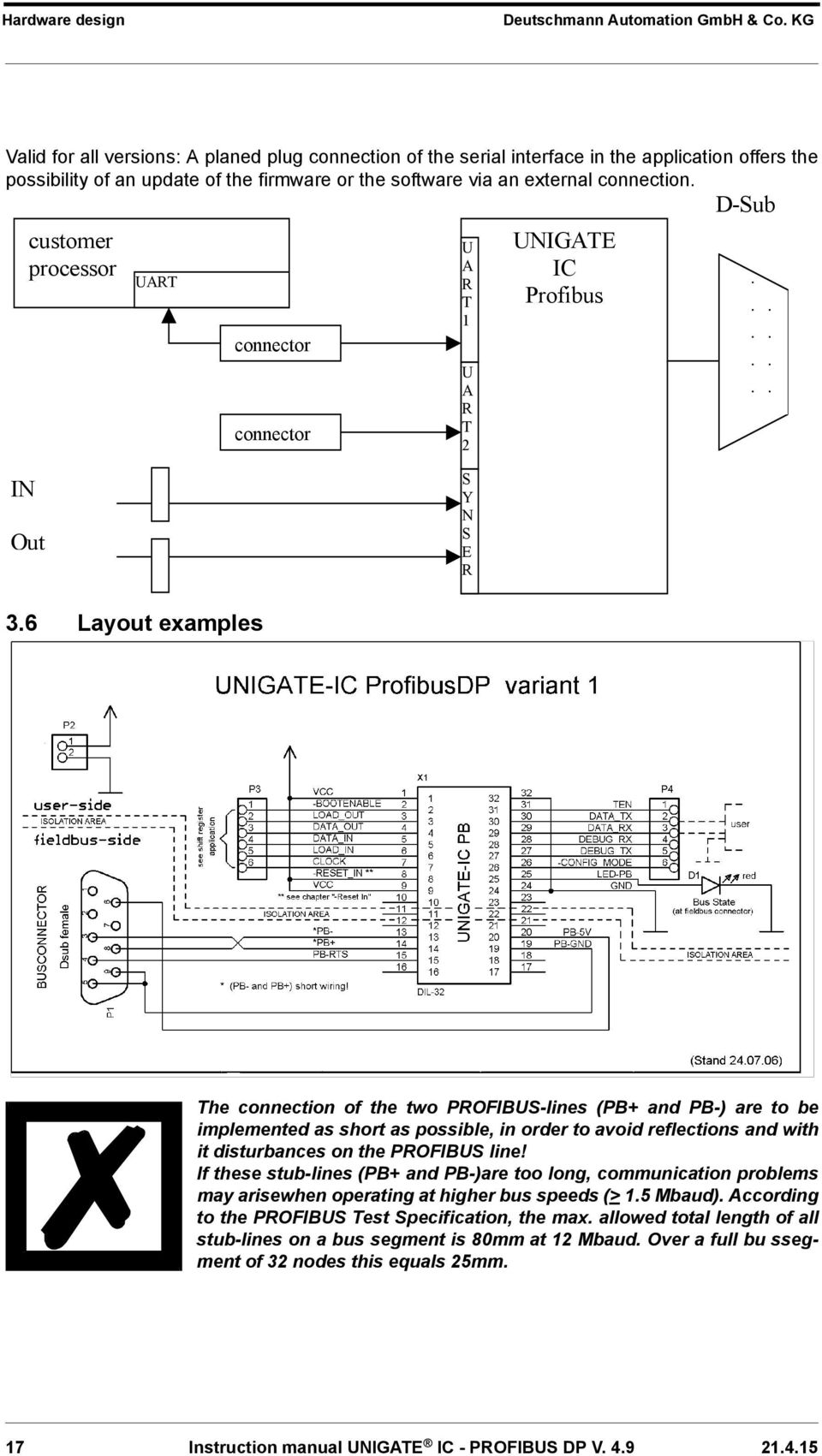Instruction Manual Universal Fieldbus-Gateway UNIGATE IC ... on ic bus schematics, starcraft bus wiring diagram, ic bus parts catalog, ic bus chassis, ic bus headlights, ic bus controls, ic bus switch, ic bus engine diagram, ic bus owners manual, collins bus wiring diagram, glaval bus wiring diagram,