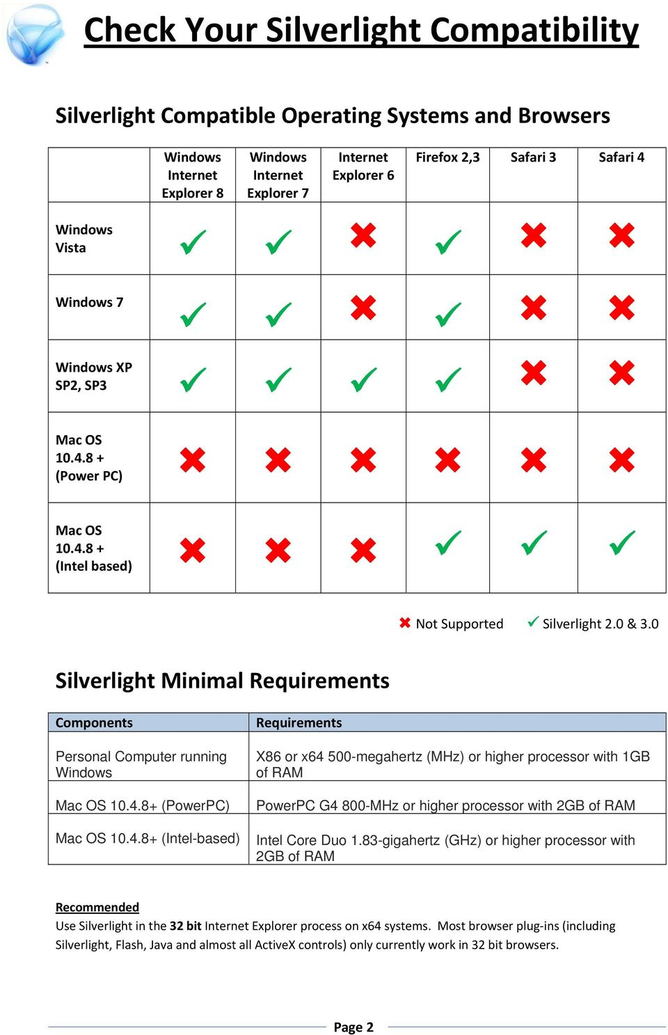 The MLS Guide to installing Silverlight on your Microsoft Windows or