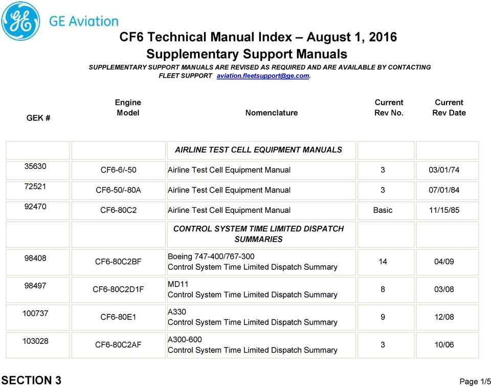 technical manual index august 1 pdf rh docplayer net Reading Predictive Index Results PSP 2000 Manual