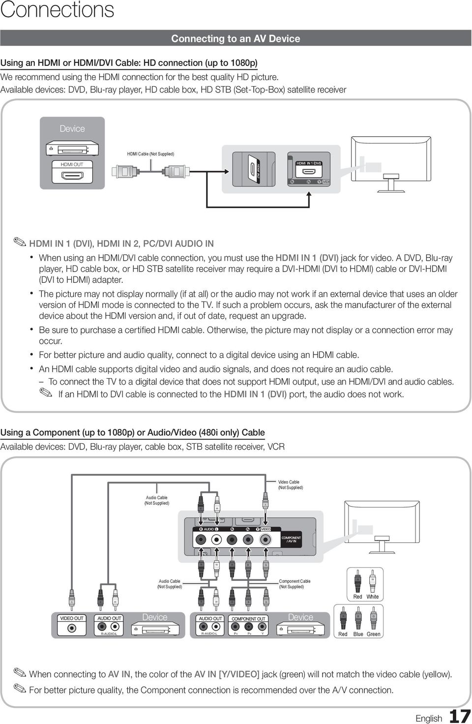 LED TV MONITOR (MFM TV) user manual - PDF