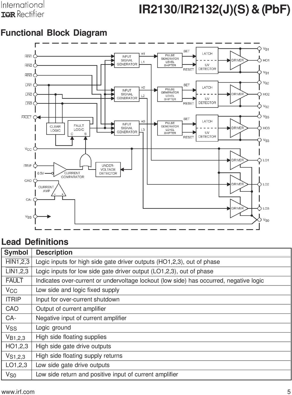 Ir2130 Ir2132js Pbf Pdf Ir2110 High Speed Power Mosfet Lead Assignments And Datasheet Fixed Supply Itrip Input For Over Current Shutdown Cao Output Of Amplifier Ca