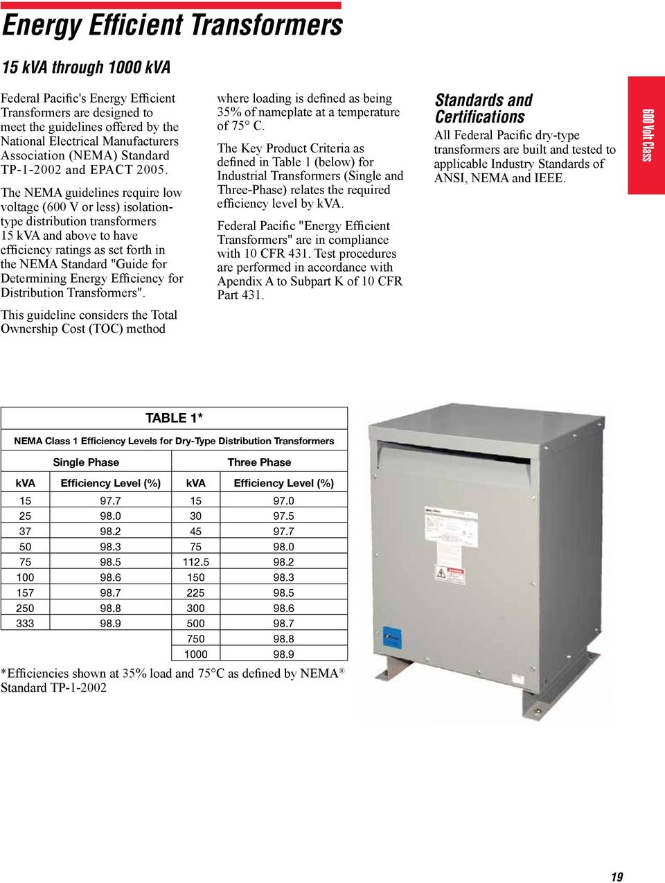 Drytype Transformer Testing Open Electrical 600 Volt Class Transformers Pdf The Nema Guidelines Require Low Voltage V Or Less Isolationtype Distribution 15