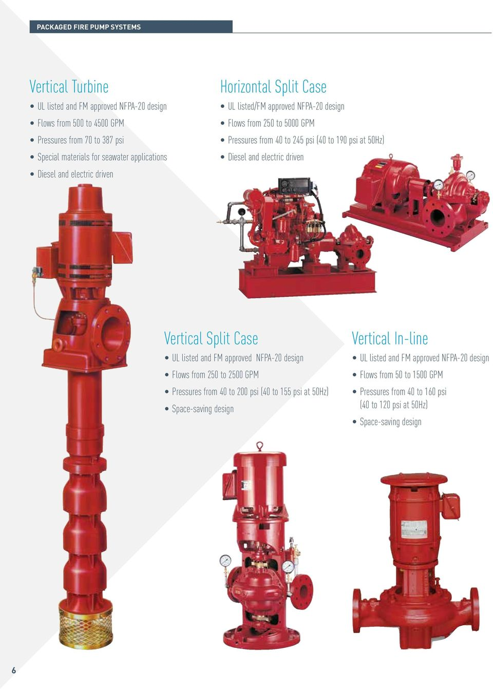 FAIRBANKS NIJHUIS PACKAGED FIRE PUMP SYSTEMS  - PDF