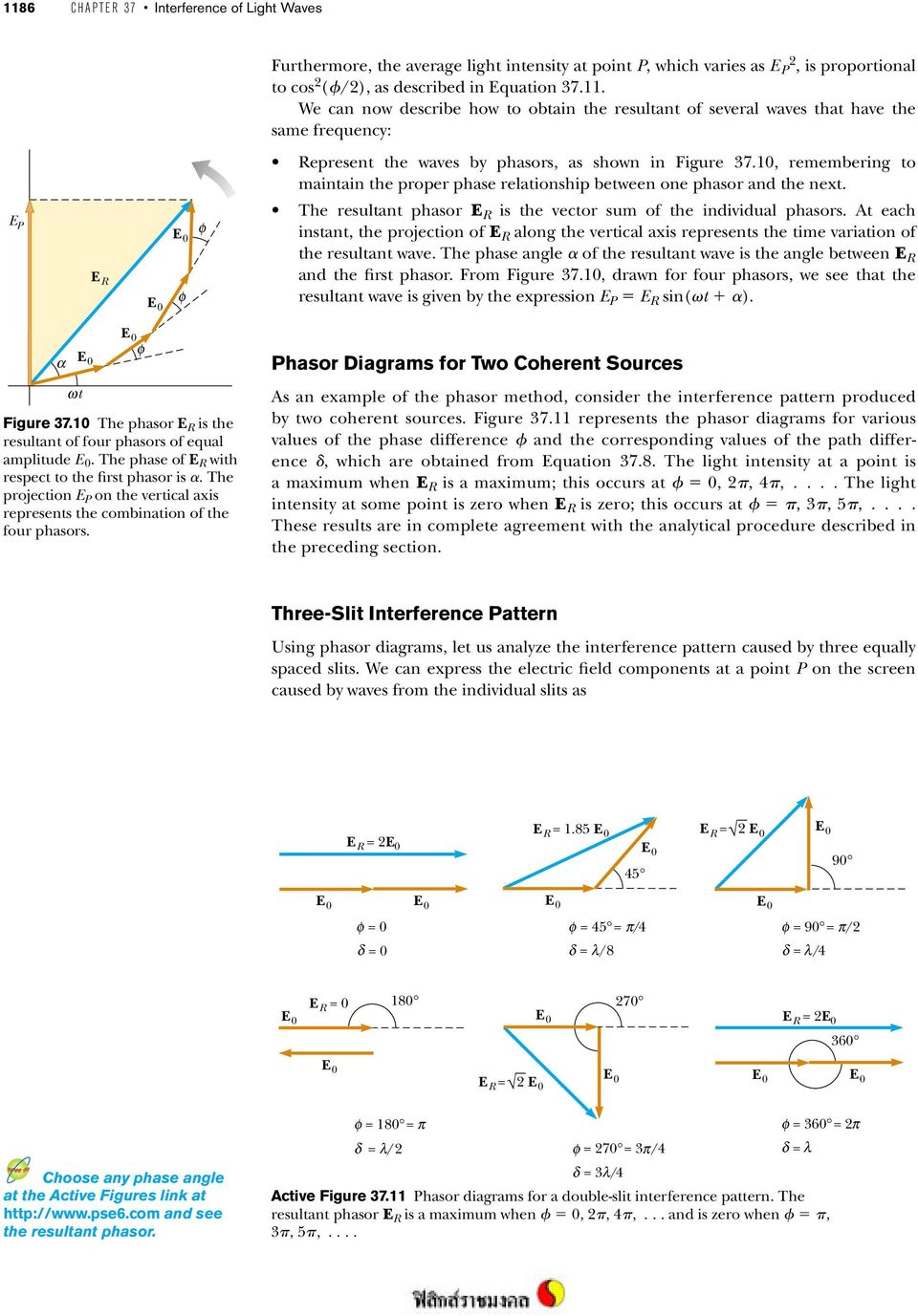 Interference Of Light Waves Pdf Phasor Diagram A Sinusoidal Waveform At Each Instant The Projection E R Along Vertical Axis Represents Time Variation