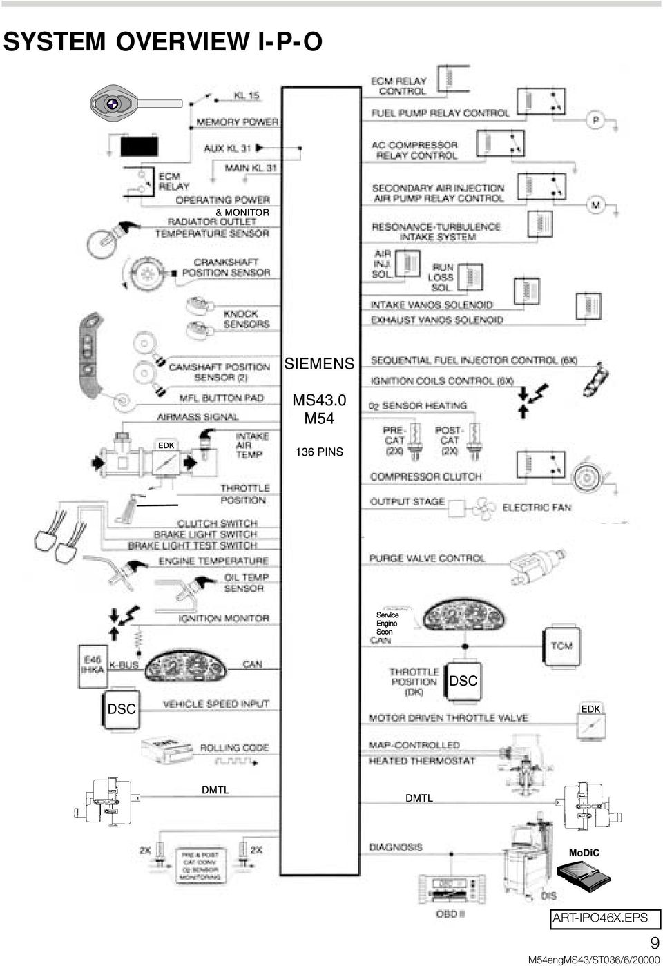 M54 Engine Introduction 2 Mechanical Changes 4 Performance A C Condenser Fan Fuse Box Diagram 1996 Nissan Maxima For Soon Art Ipo46x