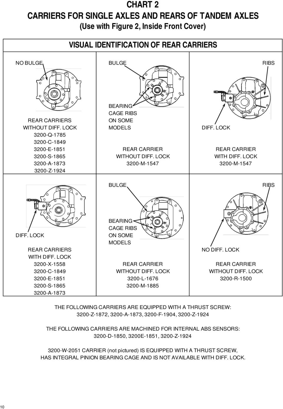 World American 129130 Eaton 404 Differential Bearing Adjuster