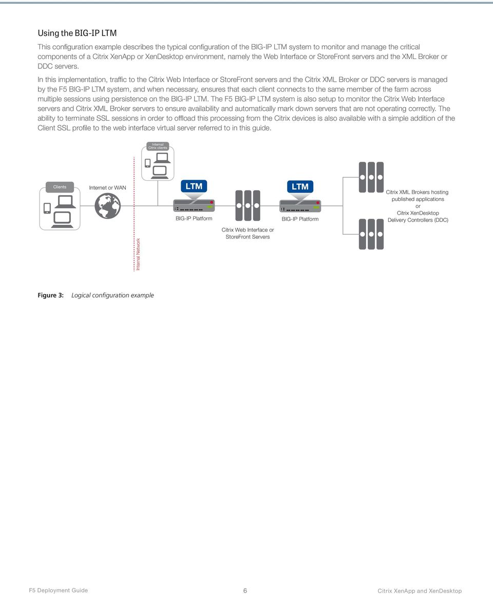 Deploying F5 with Citrix XenApp or XenDesktop - PDF
