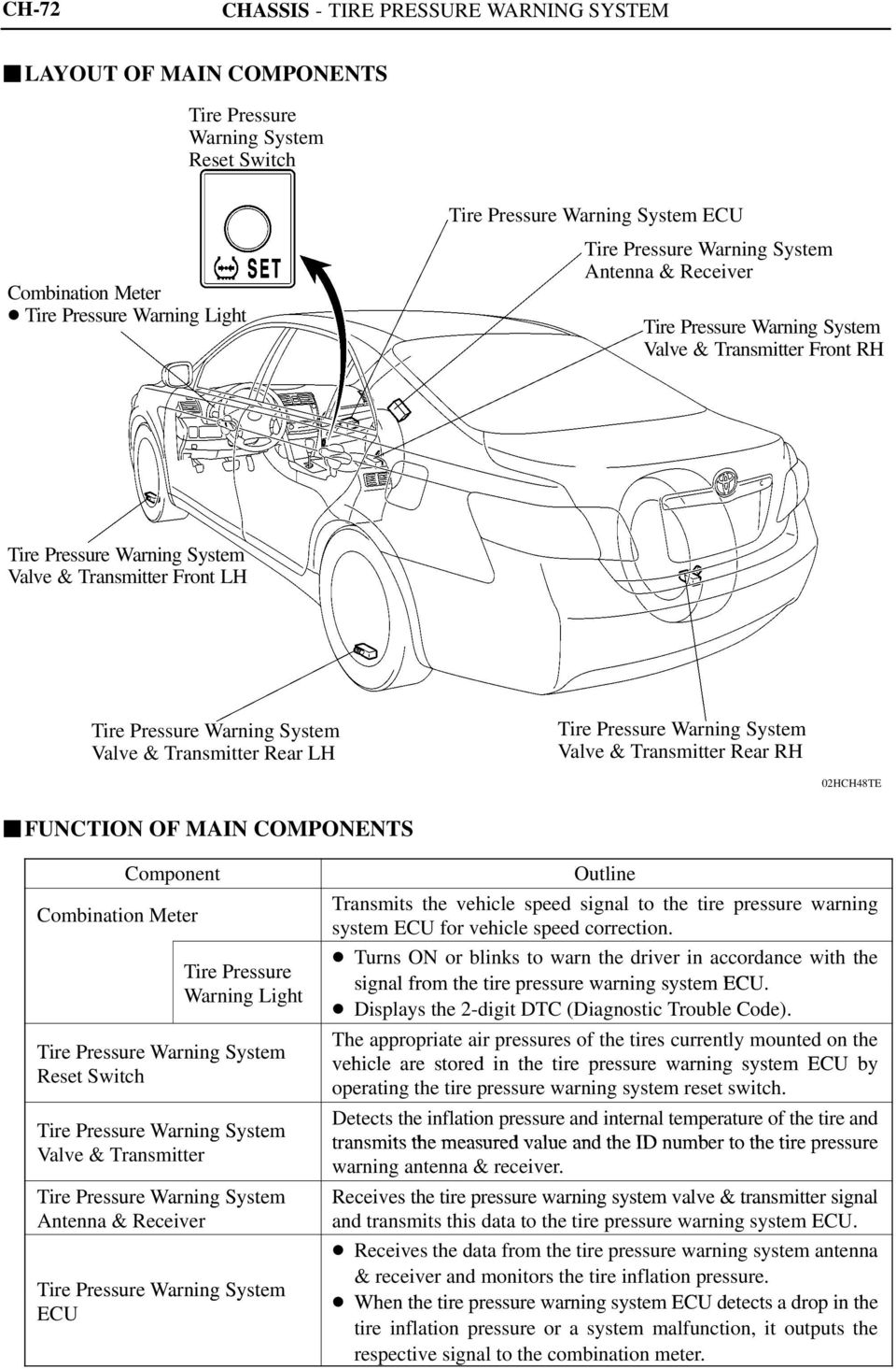 Toyota RAV4 Service Manual: Position initialization incomplete