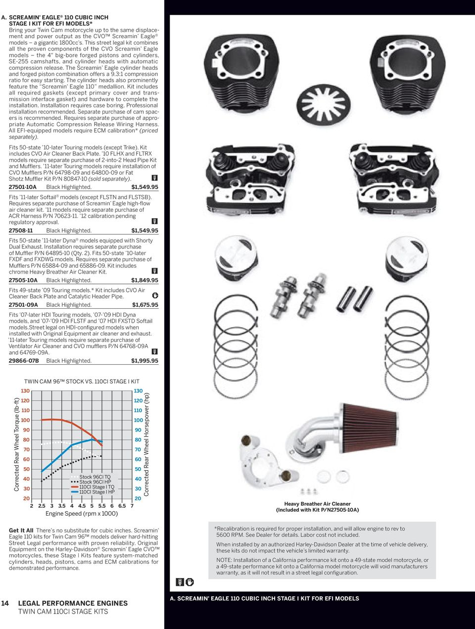 2012 Harley-DaviDson screamin eagle pro racing parts  competition