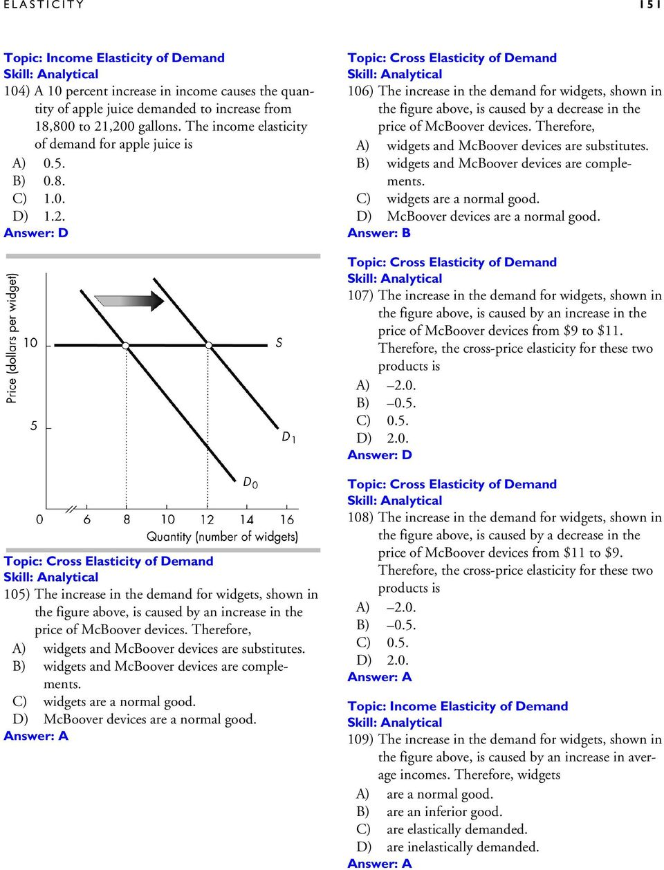 4 Elasticity Chapter Price Elasticity Of Demand A More Elastic