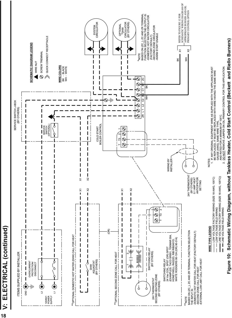 Installation Operating And Service Instructions Ap U Series Steel New Yorker Boiler Wiring Diagram Control Option Figure 10 Schematic Without