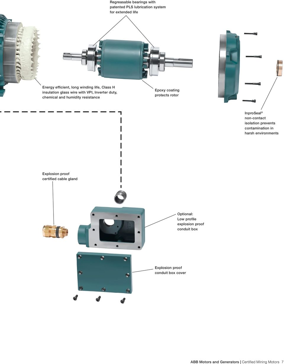 Product Brochure Certified Mining Motors Pdf Abb Dc Motor Wiring Diagram Inproseal Non Contact Isolation Prevents Contamination In Harsh Environments Explosion Proof Cable Gland