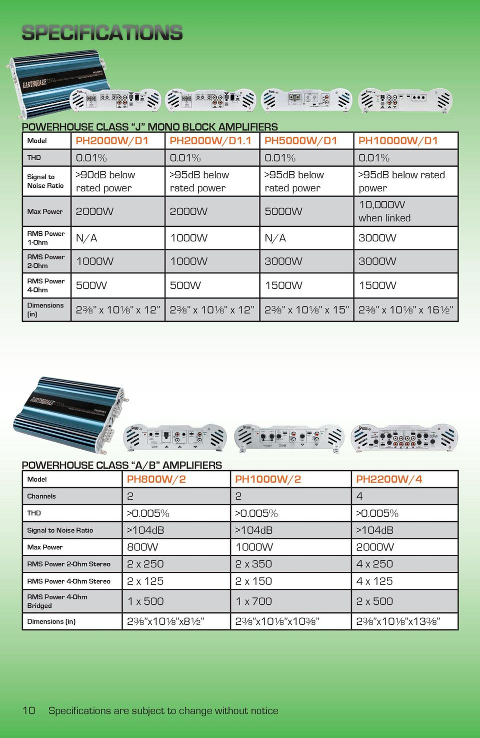 Amplifiers And Accessories Pdf 3 Channel Amp Wiring Diagram Mtx 01 Signal To Noise Ratio 90db Below Max Power 2000w 5000w Rated
