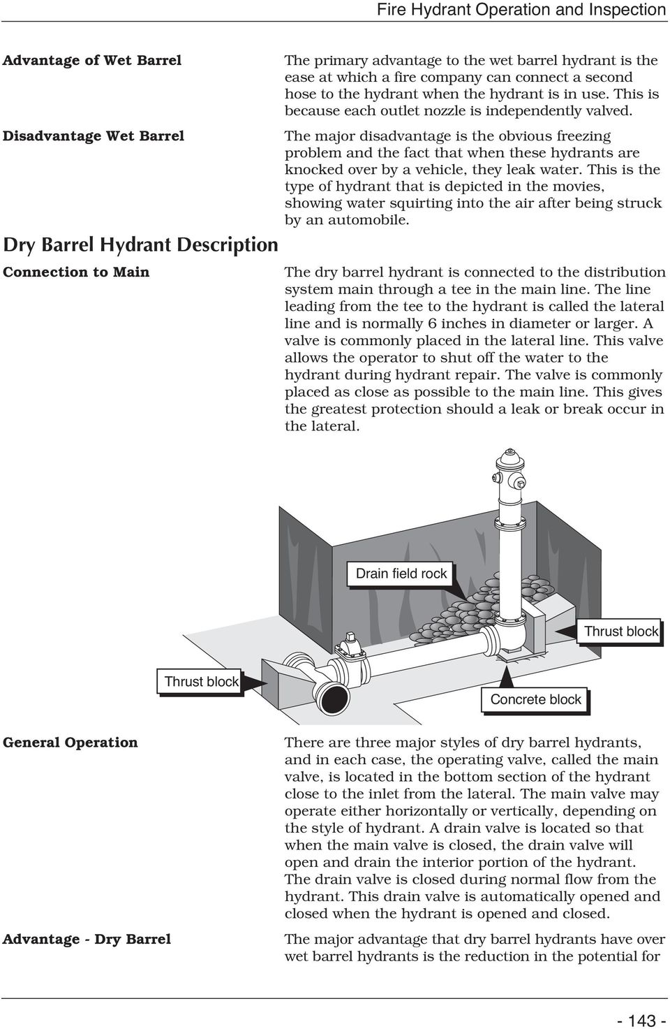 Fire hydrant: device and principle of operation, installation requirements 82